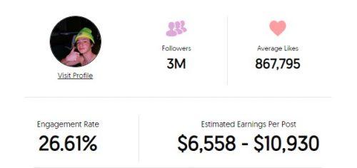 Payton Moormeier's Instagram earnings