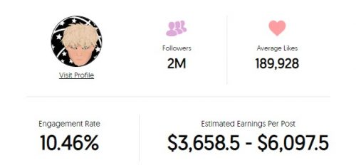 Tristan Jass's Instagram Earnings