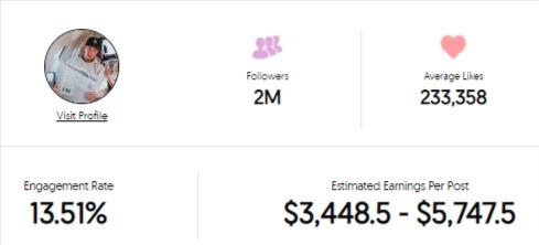 Mike Majlak Instagram earnings per sponsored post