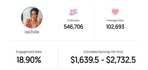Stephanie Soo's Instagram earnings