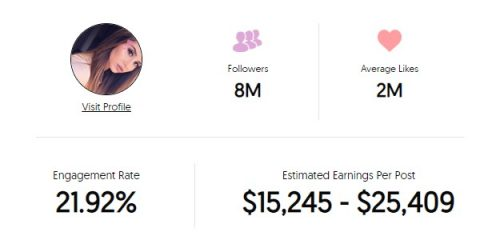 Catherine Paiz's Instagram earnings