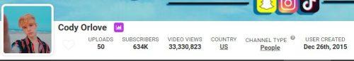 Cody Orlove's YouTube Stats