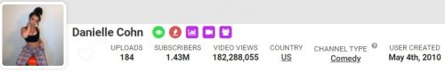 Danielle Cohn's YouTube Stats