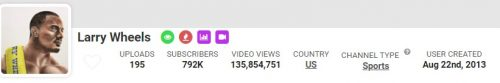 Larry Wheels's YouTube Stats