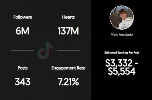 Mark Anastasio TikTok earnings