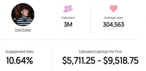 Bryce Hall's Instagram Money earnings