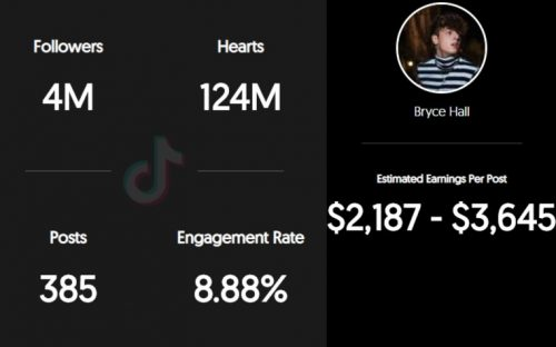 Bryce Hall's TikTok earnings