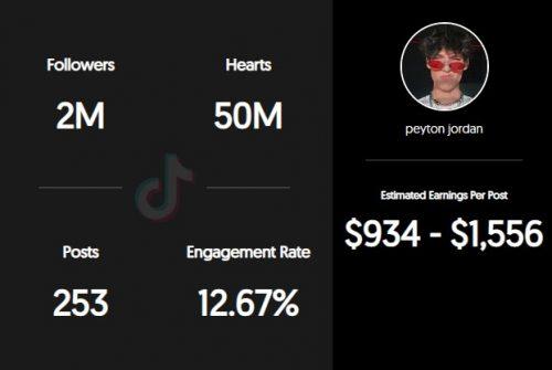 Peyton Jord's TikTok earnings