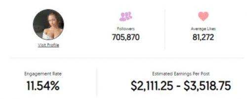 Celina Smith's Instagram earnings