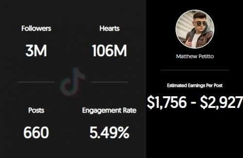 Matt Petitto TikTok earnings