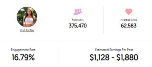 Nikki Woods Instagram earnings