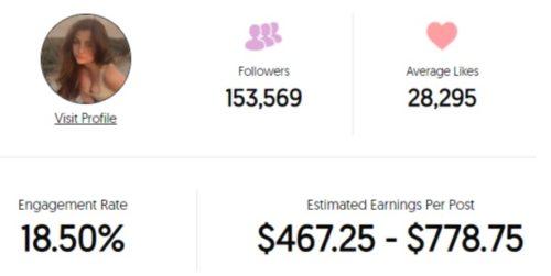 Adele Cash Instagram earning