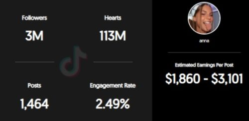 Anna Shumate's sponsored TikTok earnings per post