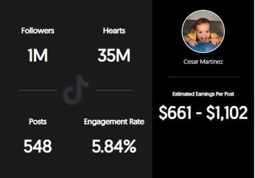 Cesar Martinez sponsored TikTok earnings per post