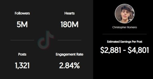 Christopher Romero sponsored TikTok earnings per post