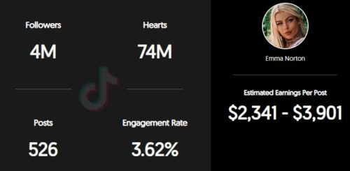 Emma Norton sponsored TikTok earnings per post