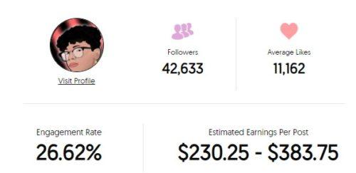 Jiggy Turner sponsored Instagram earnings per post