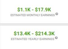 Olivia Neill YouTube Earnings
