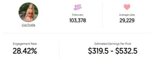 Paola Rivera Instagram earnings