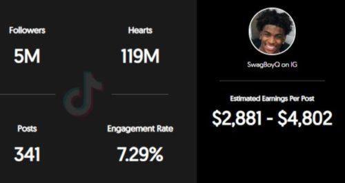 SwagBoyQ TikTok earning -
