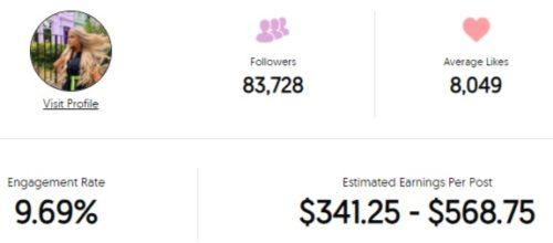 Kristen Scott Instagram earning