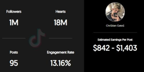 Christian Gates estimated TikTok earning