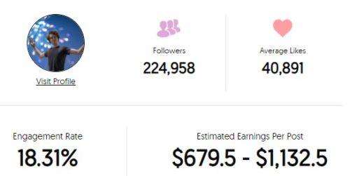 Alastair estimated Instagram earnings per sponsored post