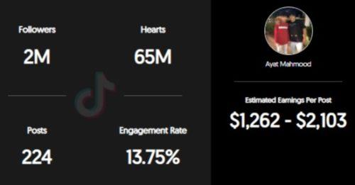 Ayat Mahmood estimated earnings per sponsored TikTok post