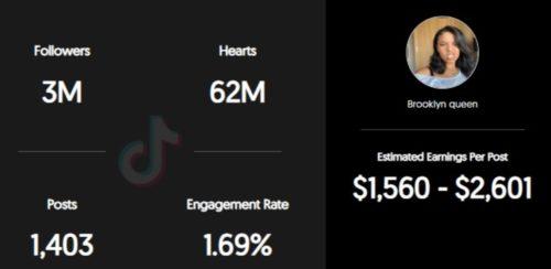 Brooklyn Queen estimated Instagram earning