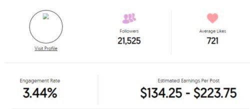 Catherine Szabo Estimated Instagram earning