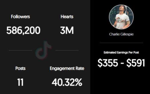 Charlie Gillespie estimated TikTok earnings per sponsored post