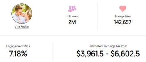 Christopher Tyler estimated Instagram earning