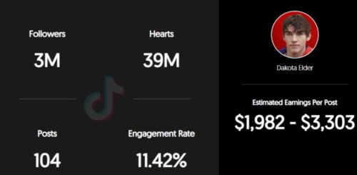 Dakota Elder estimated TikTok earnings per sponsored post