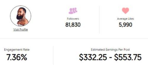 Greg Metelus estimated Instagram earning