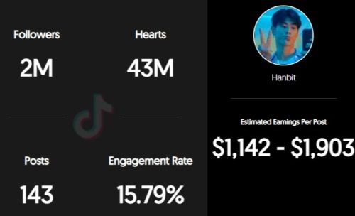 Hanbit Yi estimated TikTok earnings per sponsored post