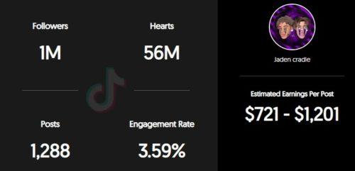 Jaden Cradle estimated TikTok earnings per sponsored post