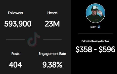 Jalen Certified estimated TikTok earnings per sponsored post