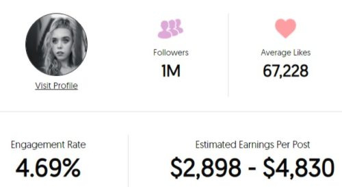 Jenna Davis estimated Instagram earnings per sponsored post