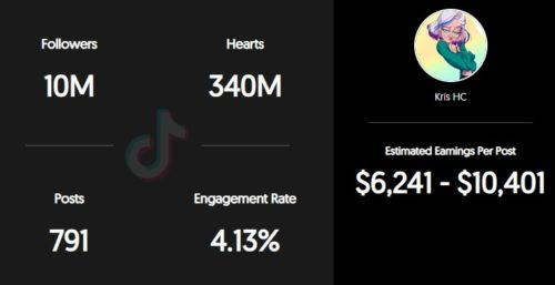 Kris Collins estimated TikTok earnings per sponsored post