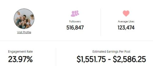 Kyra Sivertson estimated Instagram earnings per sponsored post
