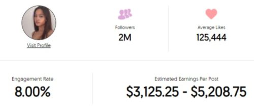 Lily Chee estimated Instagram earning