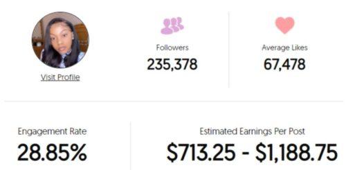 Mikaria Janae estimated Instagram earnings per sponsored post