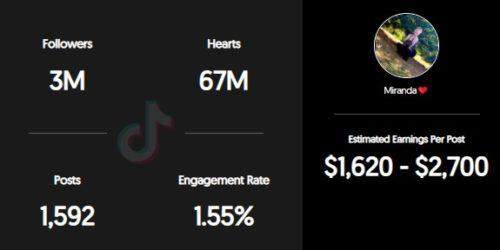 Miranda Cooper estimated earnings per sponsored TikTok post