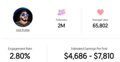Nick Kolcheff estimated Instagram earnings per sponsored post