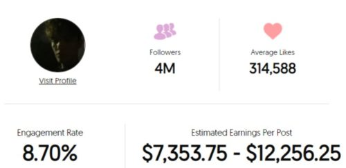 Noah Urrea estimated Instagram earnings per sponsored post