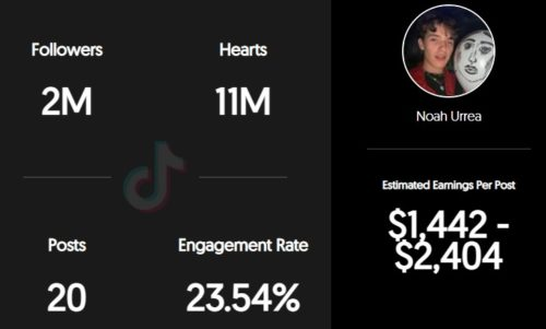 Noah Urrea estimated TikTok earnings per sponsored post