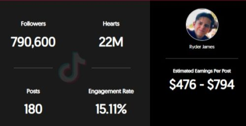 Ryderjames estimated earnings per sponsored TikTok post