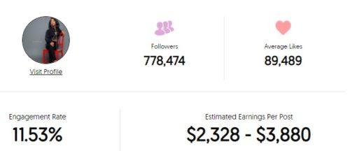 Tee Tee estimated Instagram earnings per sponsored post