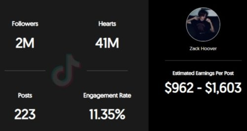 Zack Hoover estimated TikTok earning