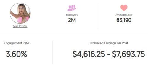 Alexa Dellanos estimated Instagram earning